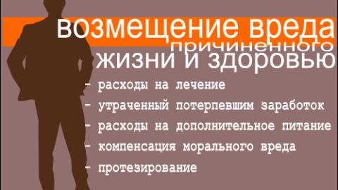 Возмещение вреда здоровью. Возмещение вреда жизни и здоровью. Адвокат Вадим Курганов.